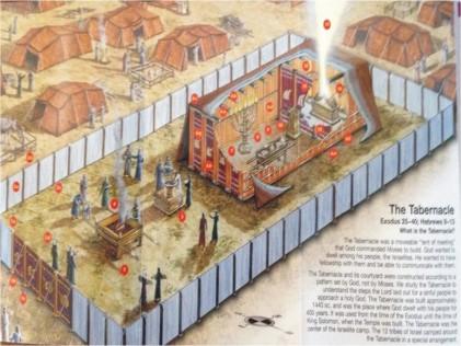 tabernakel 1