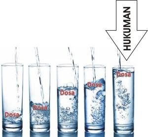 gelas penuh dosa