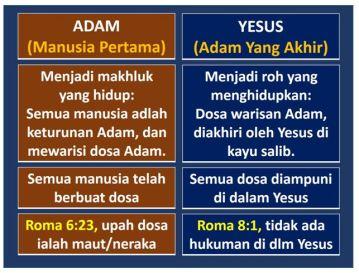 tabel-adam-yesus