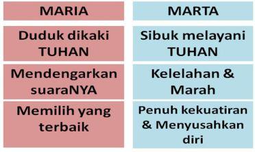 maria-marta