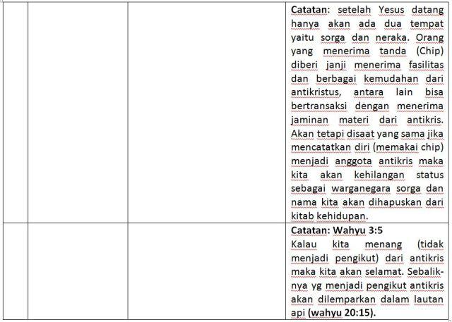 tabel3
