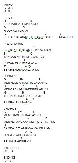 Sampai selamanya Mahanaim Worship Lyric.png